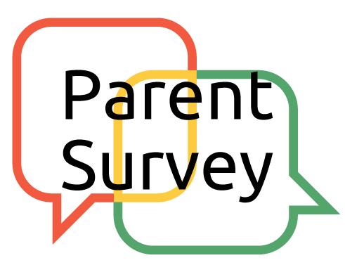 Parent Survey 2021